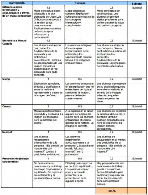 anexo-2-2-evaluacion-google-presentaciones