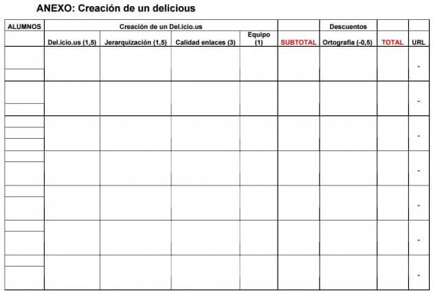 anexo-3-creacion-delicious