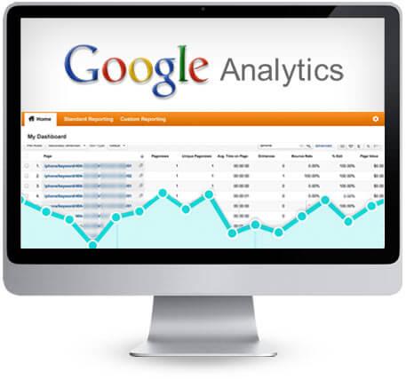 google-analytics post