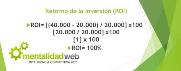 ejemplo-retorno-de-la-inversion-roi