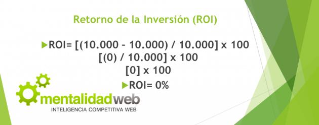 ejemplo-retorno-de-la-inversion-roi-2