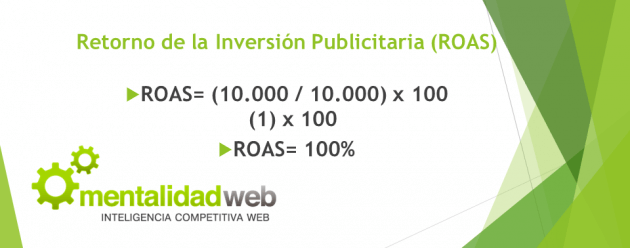 ejemplo-retorno-de-la-inversion-publicitaria-roas-2