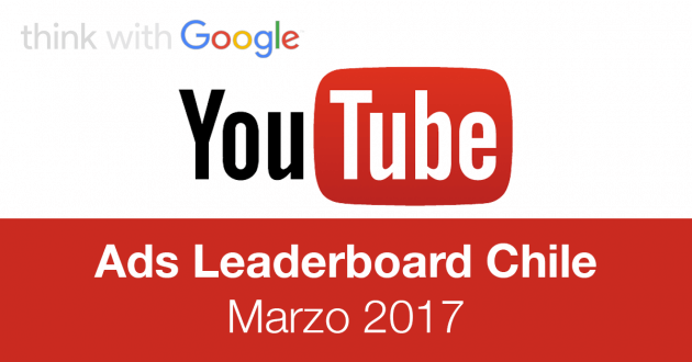 youtube abril