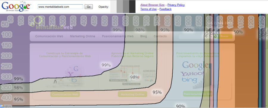 Browser Size | Mentalidad Web