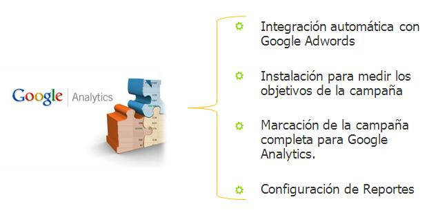 ROI Google Analytics